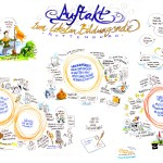 LoBiN-Auftakt_GraphicRecording_small
